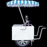 2017 marzec – Proffico wprowadza na rynek saturator wózkowy Retro jako idealny sposób promocji wody wodociągowej
